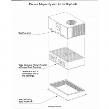 Plenum Adapter System for Rooftop Units